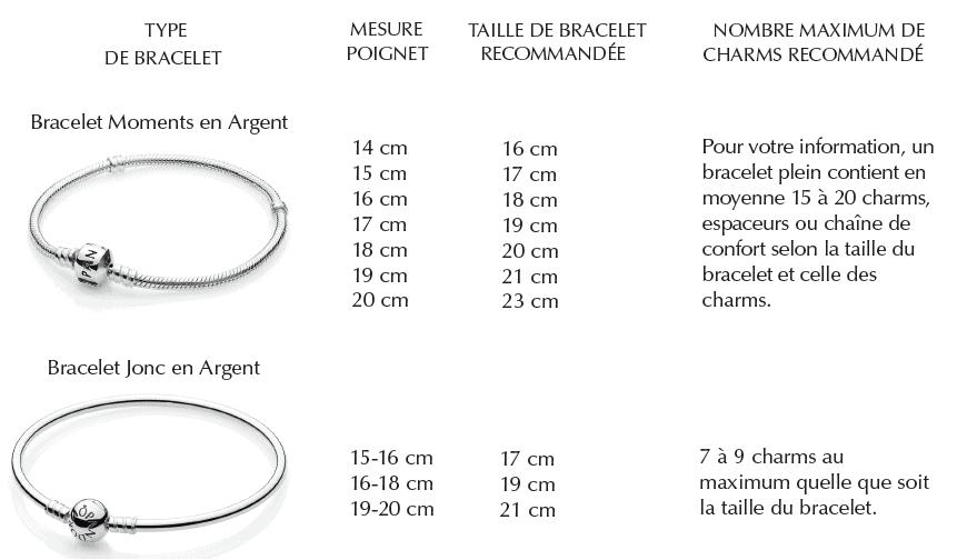 Guide des tailles des Bracelets Pandora Moment et Jonc